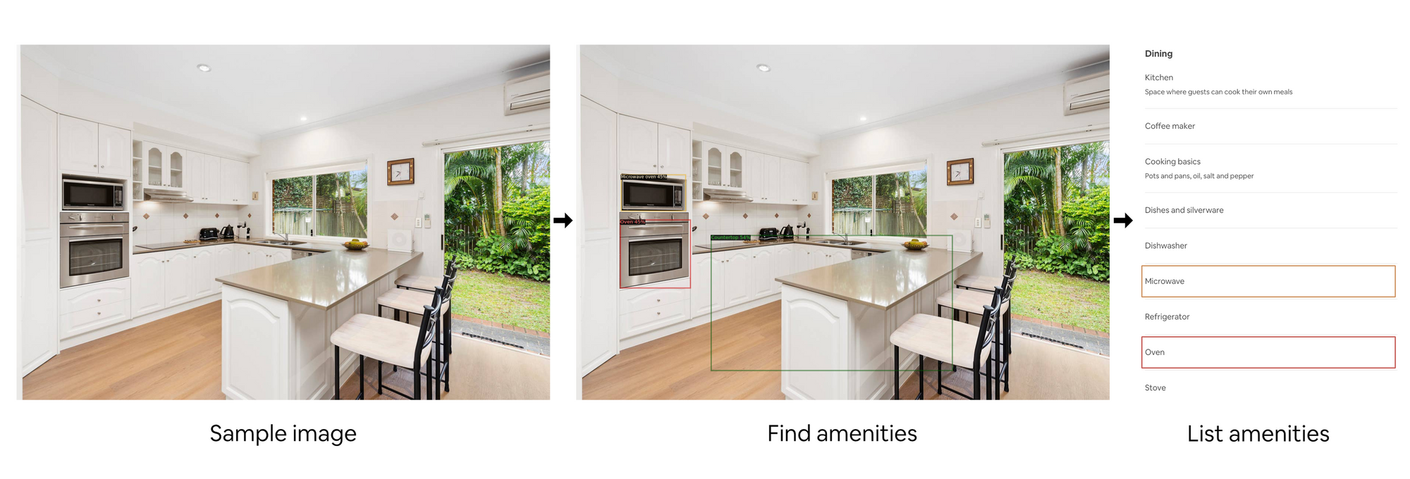 example of computer vision powered amenity detection, image of kitchen, oven and microwave found in image, oven and microwave listed in airbnb listing