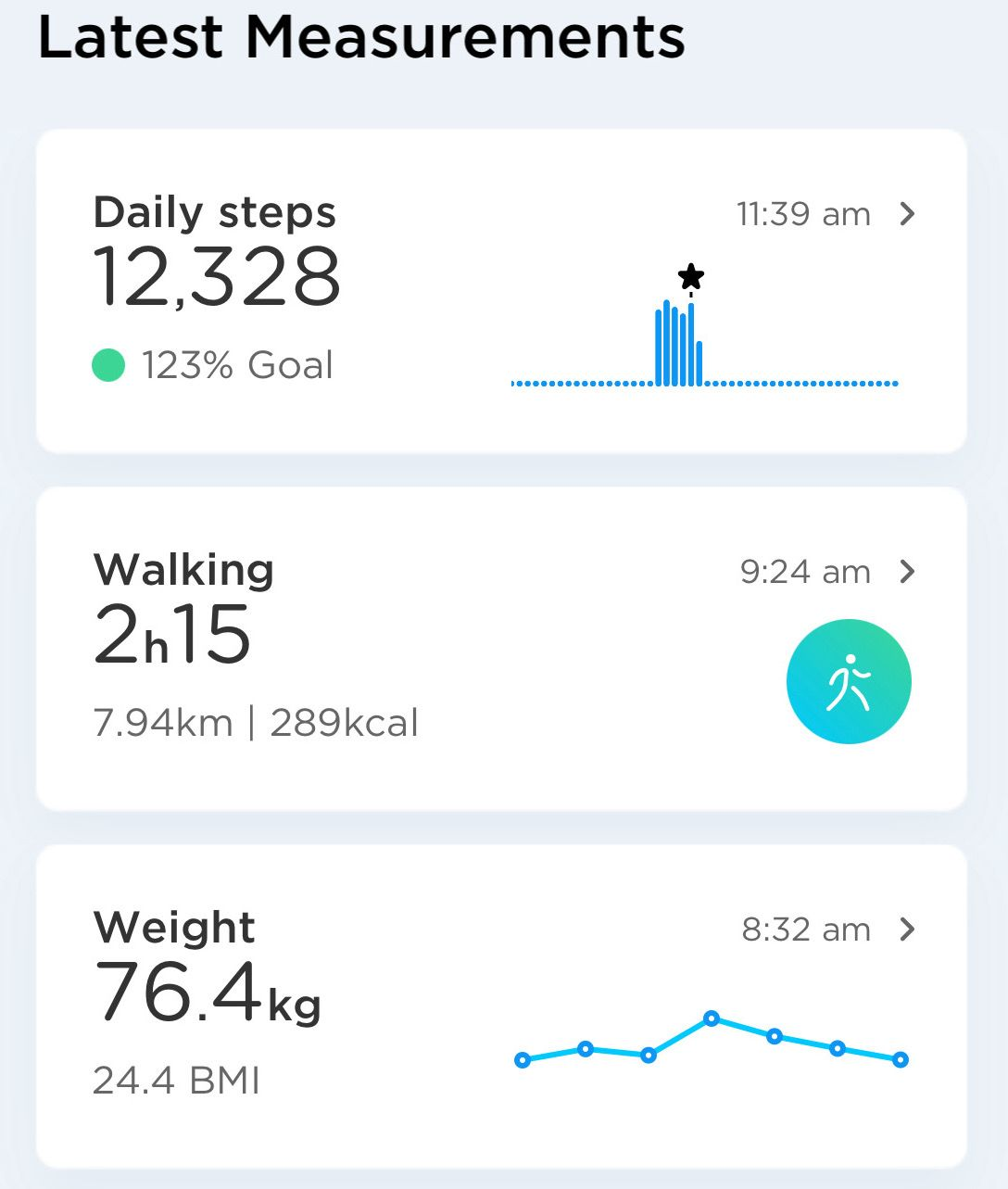 12000+ and 2 hour+ walk on the first day of the fast to burn up excess glycogen stores and kick start my body into ketosis