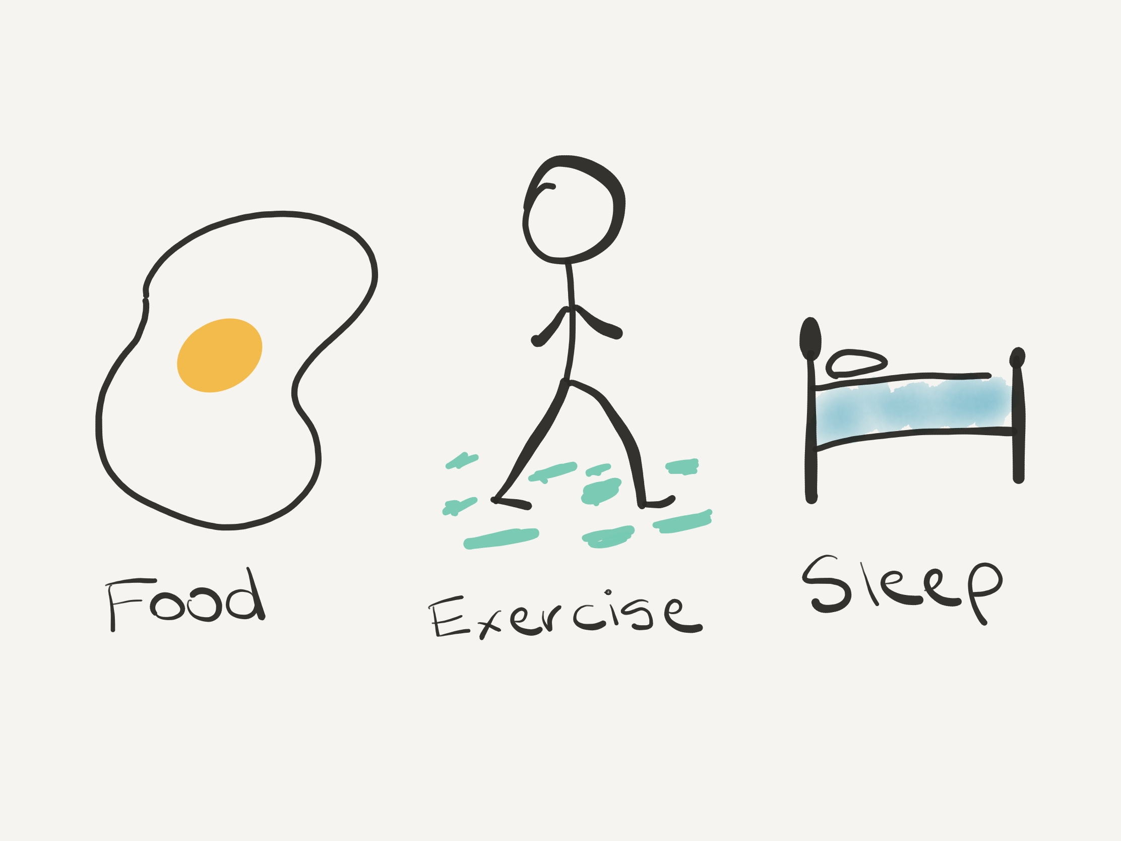 The 3 most potent tools for improving your health (food, exercise & sleep)